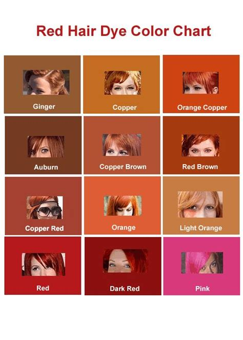 types of red colors shades of red types of red hair hair pinterest