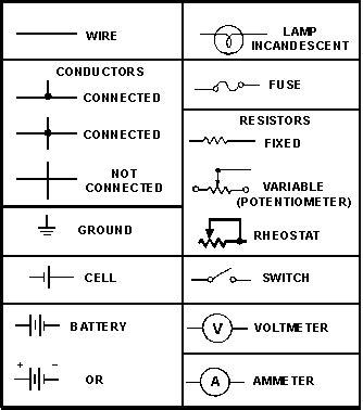 electric circuit wiring diagram electrical circuit diagram