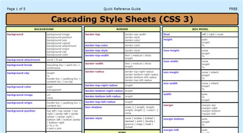 css tutorial notes pdf css cheat sheet a lifesaver all designers need sometimes