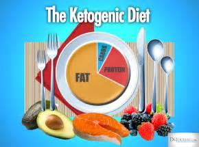 ketogenic diet meal planning strategies drjockers com