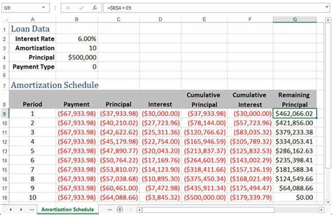 excel loan amortization schedule with residual value