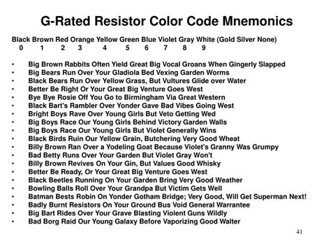 resistor color codes and mnemonics 28 images resistor