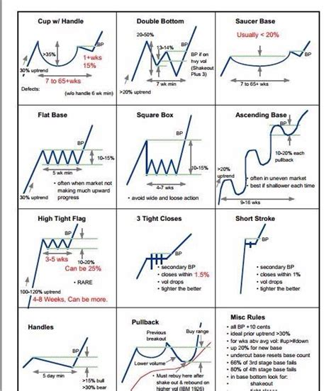 chart pattern recognition algorithm steve burns on twitter quot classic chart patterns http t