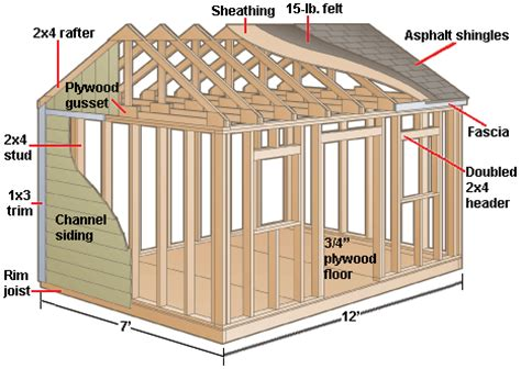 gable barn plans how to build a gable shed or playhouse