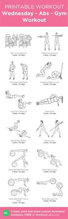 workout wednesday the beginner s exercise plan best 25 ab workout plans ideas on pinterest ab