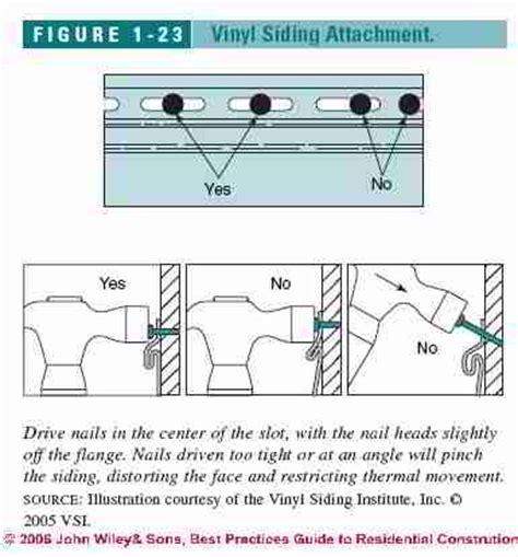How to Install or Repair Vinyl Siding & trim