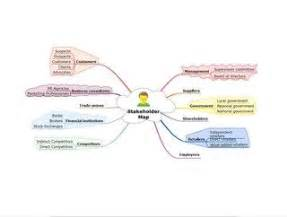 25 free mind map templates for business and education