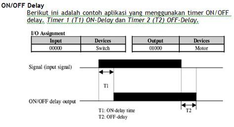 plc timer