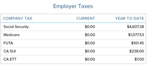 net pay calculator best resumes