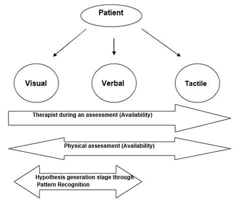 journal of pattern recognition research indexing king tut research paper academic papers writing help you