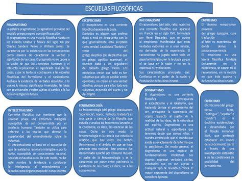 imagenes de escuelas inteligentes etica profesional escuelas filos 211 ficas