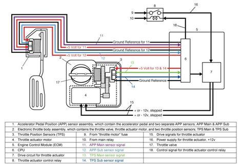 Throttle Position Sensor Problem Rx8club Com