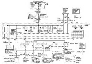 chevy avalanche 1500 fuse box get free image about wiring diagram