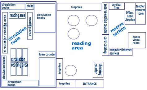 school library floor plans carpet crafts reading ma high school