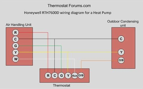 air conditioner thermostat wiring diagram wiring diagram