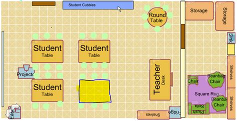 html layout middle ideal classroom layout managing the learning environment