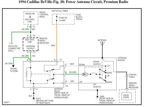 1984 Cadillac Fuse Box Diagram Wiring Library