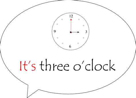imagenes hora en ingles la hora en ingl 233 s