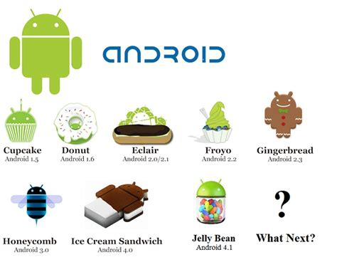 what is the newest android os how to check android version of phones and tabs ogbongeblog