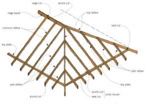 what is a hip roof porch hip roof framing roof form and framing original