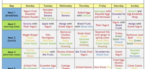 Detox Diet Plan South Africa Pdf by 21 Day Fix Plan Explained Days To Fitness