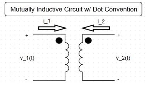 inductance dot convention inductance dot convention exles 28 images dot convention magnetically coupled networks ppt