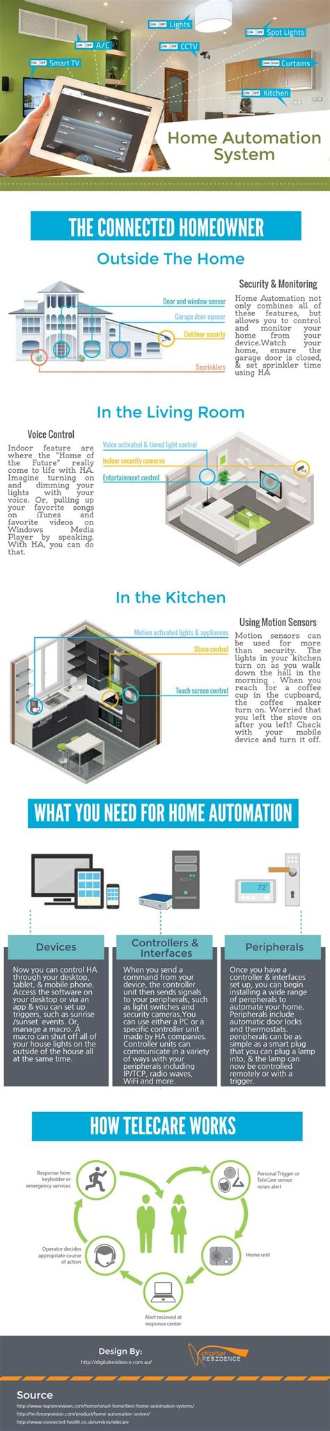 25 best home automation system ideas on home