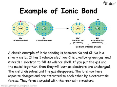 exle of ionic bond chemical bonding