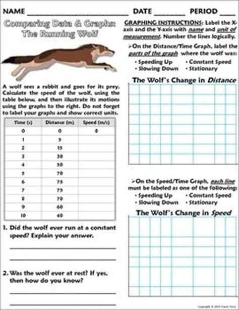 Graphing Worksheets Middle School Science by 1000 Images About Forces And Motion On The