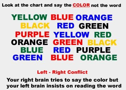 blue colours of the mind illusion say the colors not the words thepicky
