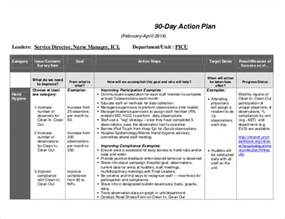 90 day development plan template 30 60 90 day plan template 20 free word pdf ppt