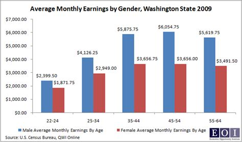 Kaos Less Work More Soccer equal pay day highlights earnings gap for need for