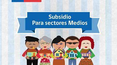 postulacion al subsidio fechas de postulacion resultados de subsidio sectores medios ds1 2017 requisitos y fechas de