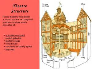 elizabethan theater and shakespeare