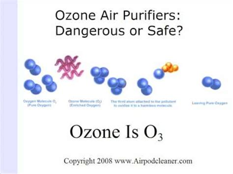 air purifier danger ozone warning  consumer reports youtube