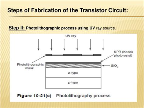 many processes such as the fabrication of integrated circuits fabrication of integrated circuits process 28 images bicmos integrated circuit fabrication