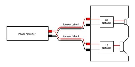kicker speaker wiring diagrams kicker speaker cable wiring