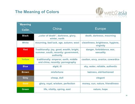red color meaning red color meaning in korea
