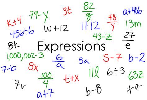 Expressions And Equations Worksheets by Miss Kahrimanis S More Expressions And Equations