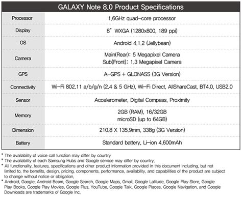 Book Totary Sam Galxi N5100 Note 8 mwc samsung introduced galaxy note 8 0 sammobile sammobile