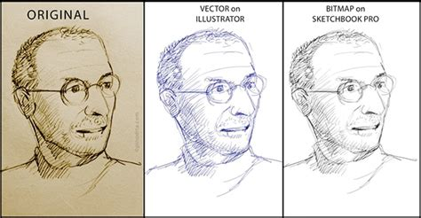 sketchbook pro rotate sketching with wacom inkling on behance