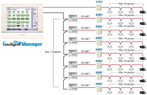 daikin split air conditioner wiring diagram wiring
