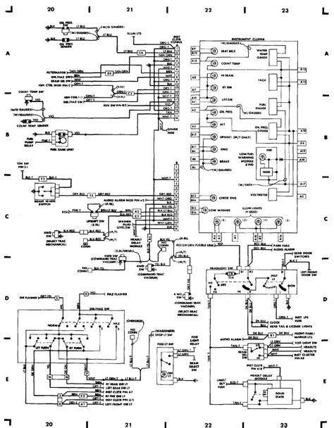 1988 jeep ignition switch wiring diagram wiring