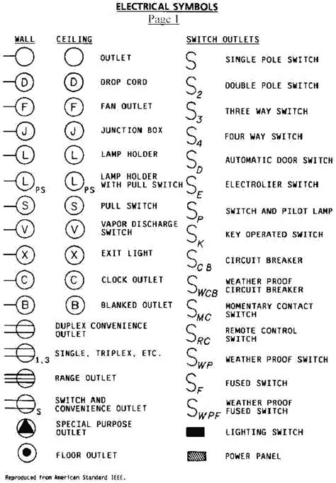 engineering electrical symbols