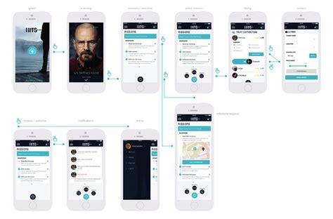 app design flow a quot killer quot user experience and user interface mobile app