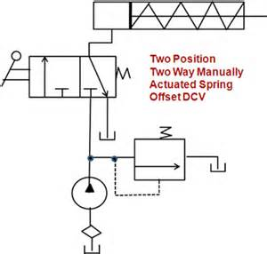 Brake System Nptel Schematic Of Acting Cylinder Hydraulic Circuit