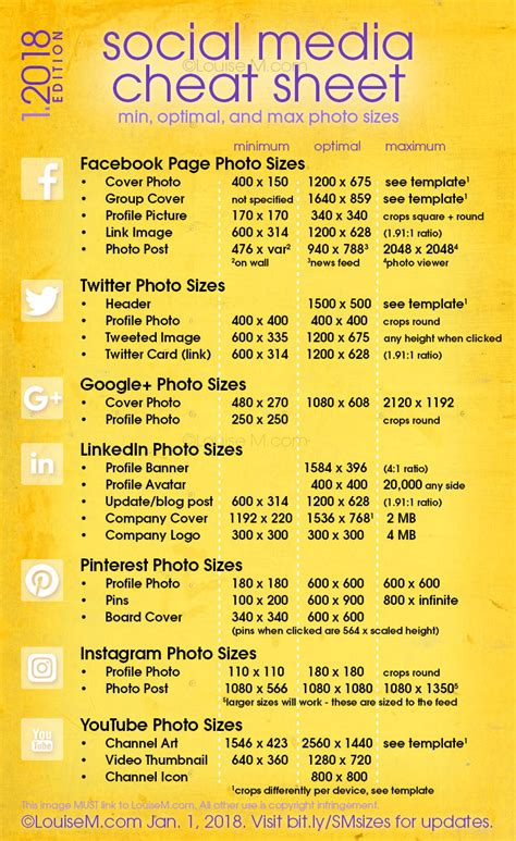 What Are The Best Sheets social media cheat sheet 2018 must have image sizes