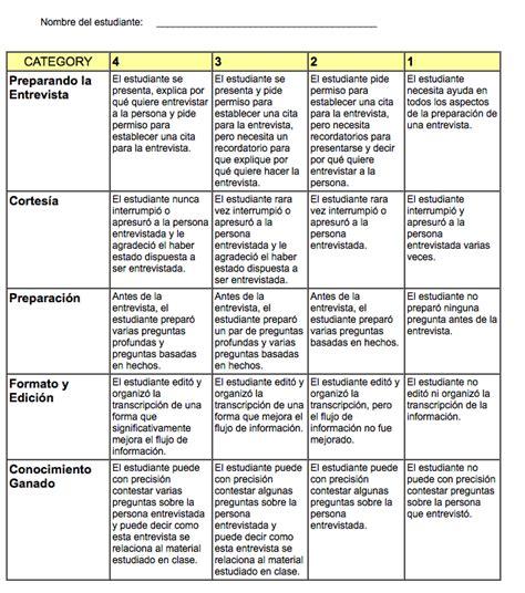 preguntas comentarios in english our english class evaluaci 243 n