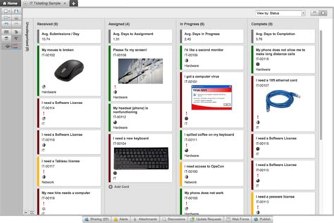 smartsheet adds card view feature to visually manage