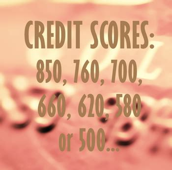 Background Check Credit Score Most Consumers Don T Who S Checking Their Credit Score Money Counselor